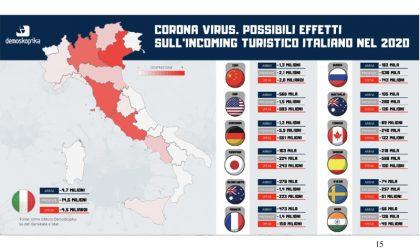 Ecco quanto il Coronavirus costerà al turismo italiano STUDIO
