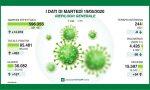 Coronavirus: in Brianza altri 42 casi positivi – TUTTI I DATI