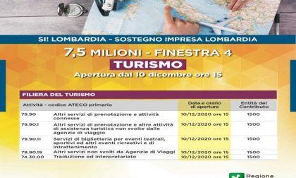 """Lavoratori del Turismo, dal 10 dicembre le domande per ottenere 1.500 euro come """"ristoro"""""""