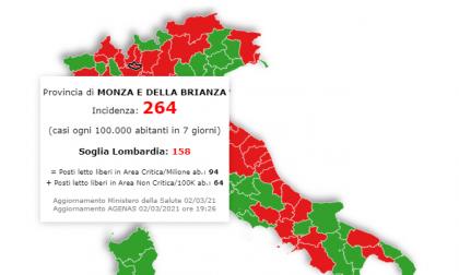 Scuole chiuse nei territori con 250 casi ogni 100mila abitanti: cosa dicono i numeri in Brianza
