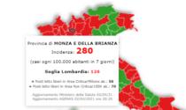 La Lombardia resta in zona rossa, ma l'indice Rt (a 0.89) scende. Incidenza in Brianza a 280 su 100mila abitanti