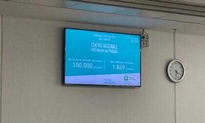 All'hub di Monza superate le 100 mila vaccinazioni